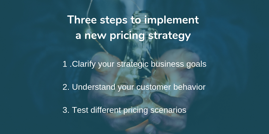 Three steps to pricing strategy