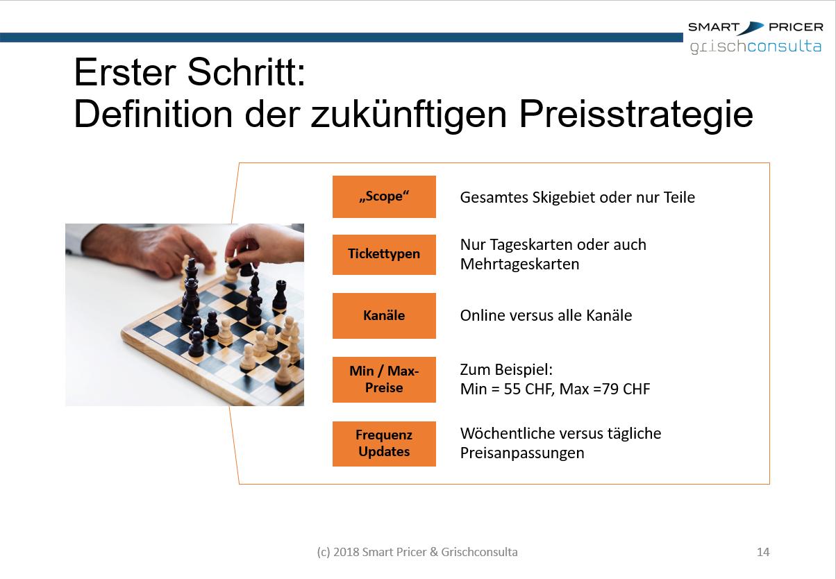Webinar slide 4