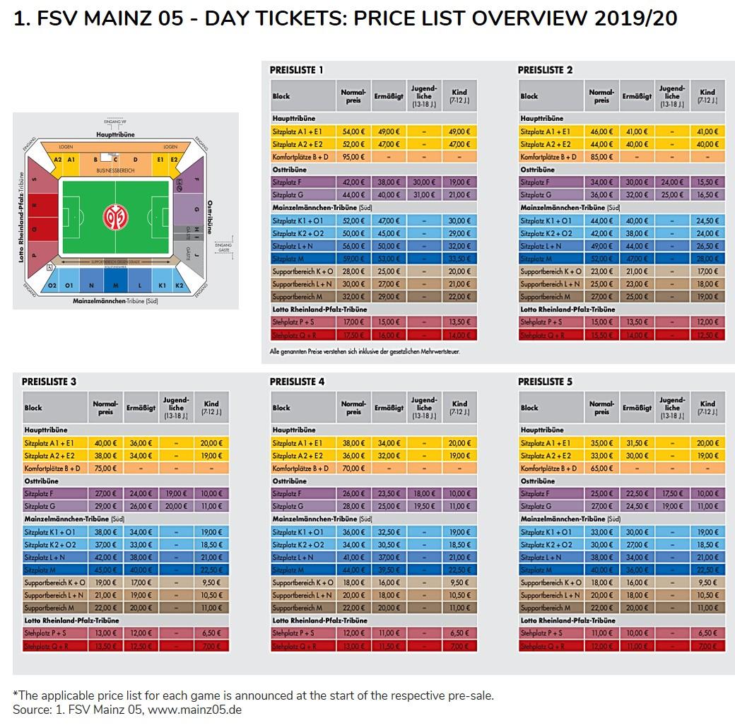 price list strategy Bundesliga
