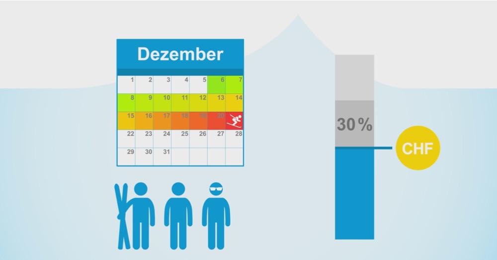 St Moritz Price Calendar